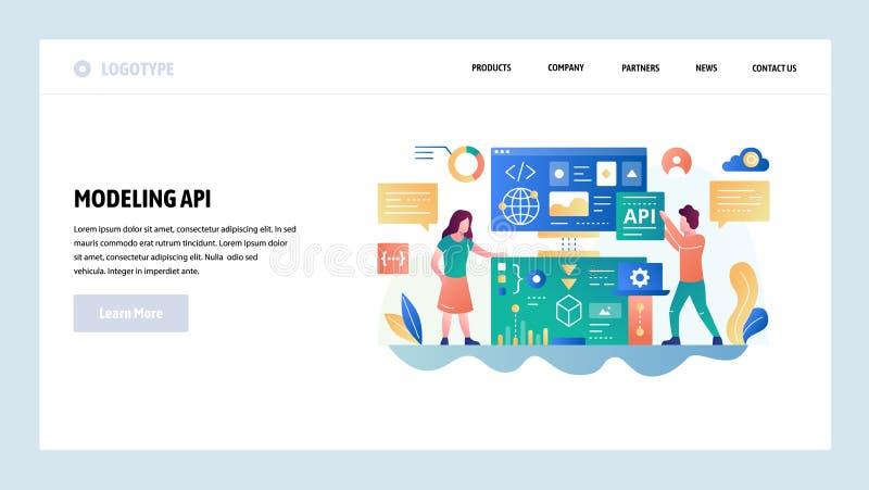 Mall f?r vektorwebbplatsdesign Api-teknologi och programvaruutveckling Landa sidabegrepp f?r website och mobil vektor illustrationer