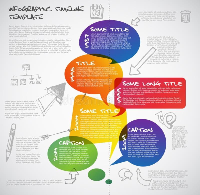 Mallen för den Infographic timelinerapporten som göras från anförande, bubblar stock illustrationer