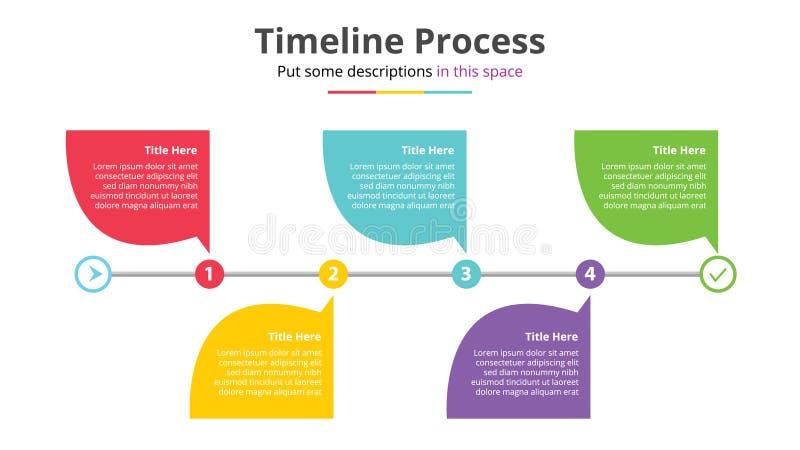 Mallen för Timelineprocessinfographicsen med 5 punkter kliver - vektorillustrationen royaltyfri illustrationer