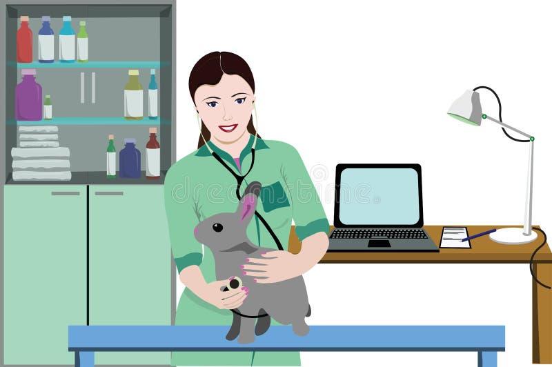 Malplaatje van de gezondheidszorg het Veterinaire Kliniek vector illustratie