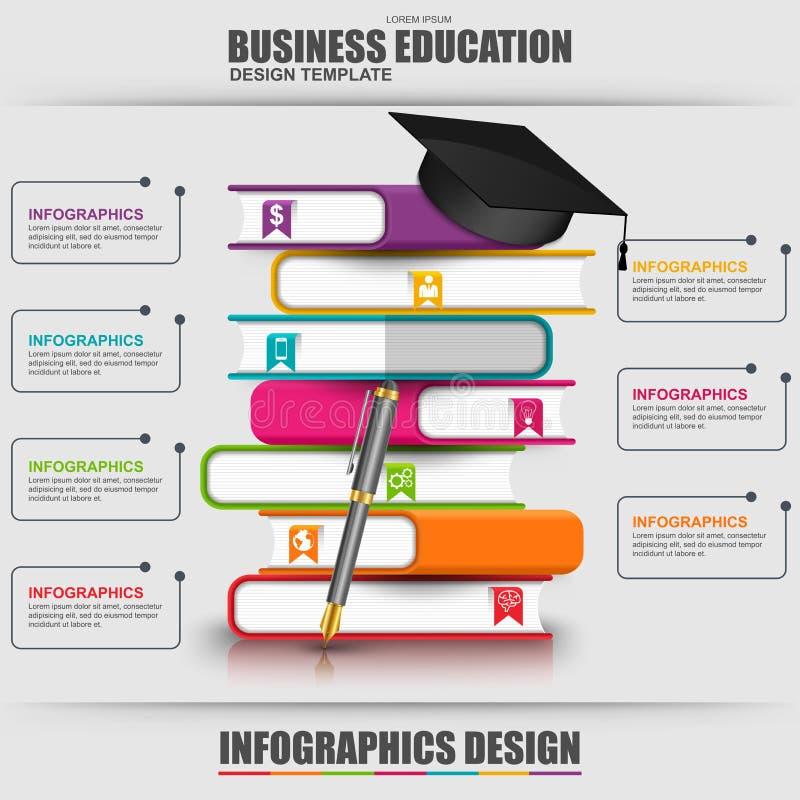 Malplaatje van het het onderwijs het infographic vectorontwerp van de boekenstap stock illustratie