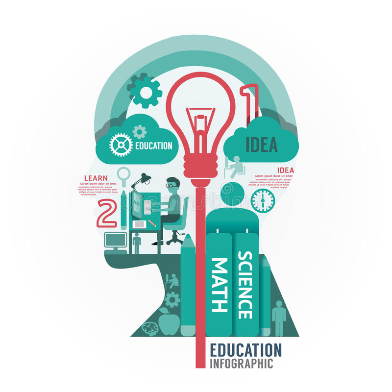 Malplaatje van het het ontwerpdiagram van het Infographics het vector hoofdonderwijs stock illustratie
