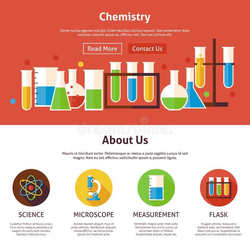 Malplaatje van het het Webontwerp van de chemiewetenschap het Vlakke vector illustratie