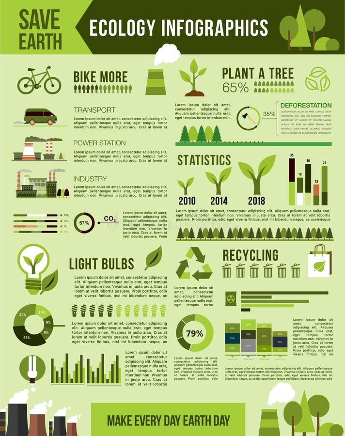 Malplaatje van natuurbescherming het vectorinfographics vector illustratie