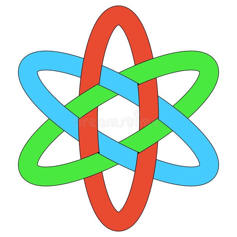 Malplaatjeembleem RGB het met elkaar verbinden ellipsen van het ovalenweefsel stock illustratie