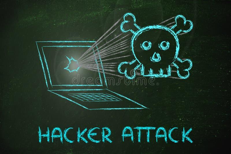 Malware hot och internetsäkerhet, skalle och PC fotografering för bildbyråer