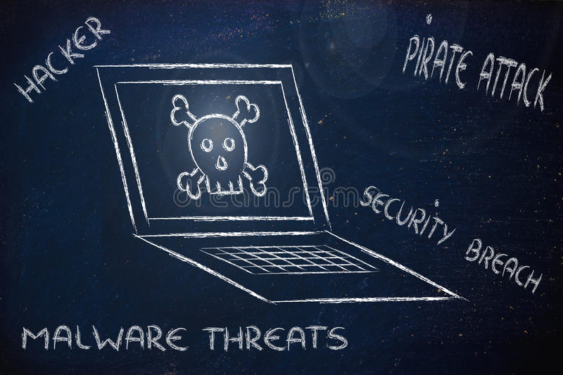 Malware threats and internet security, skull and pc. Concept of malware and threats to the security of computers stock photography