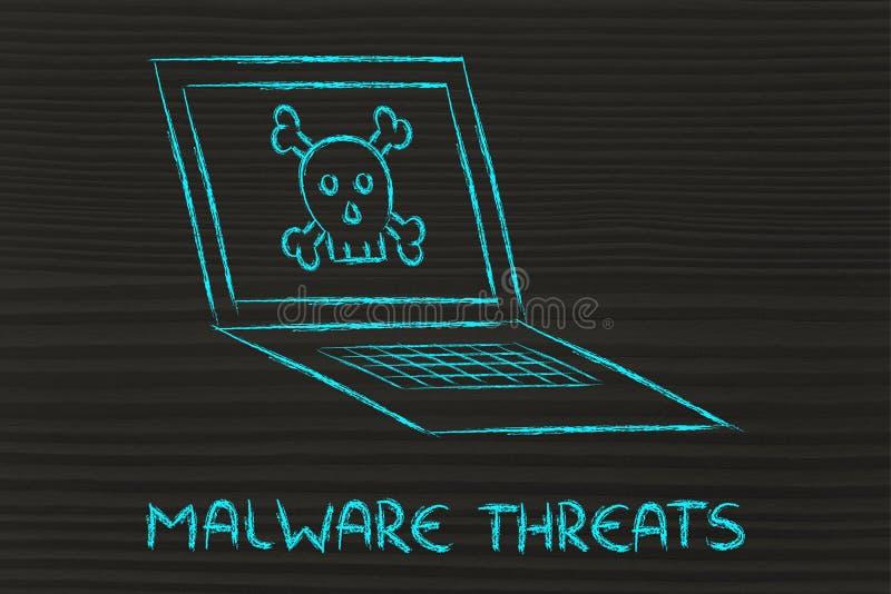 Malware zagrożenia, internet ochrona, czaszka i komputer osobisty, zdjęcia royalty free