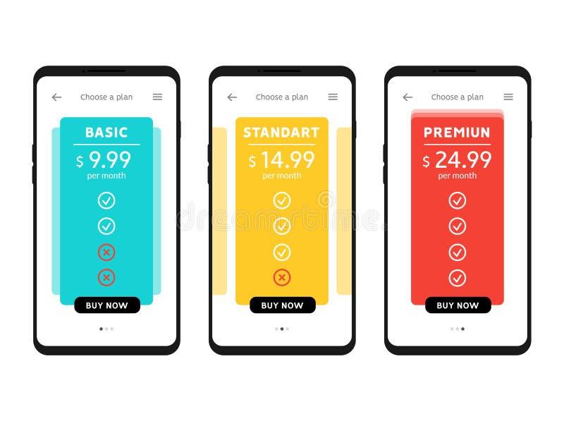Manöverenhet för tabell för sida för tariffplanpris Meny för plan för kolonn för mobiltelefonoperatörsdesign royaltyfri illustrationer