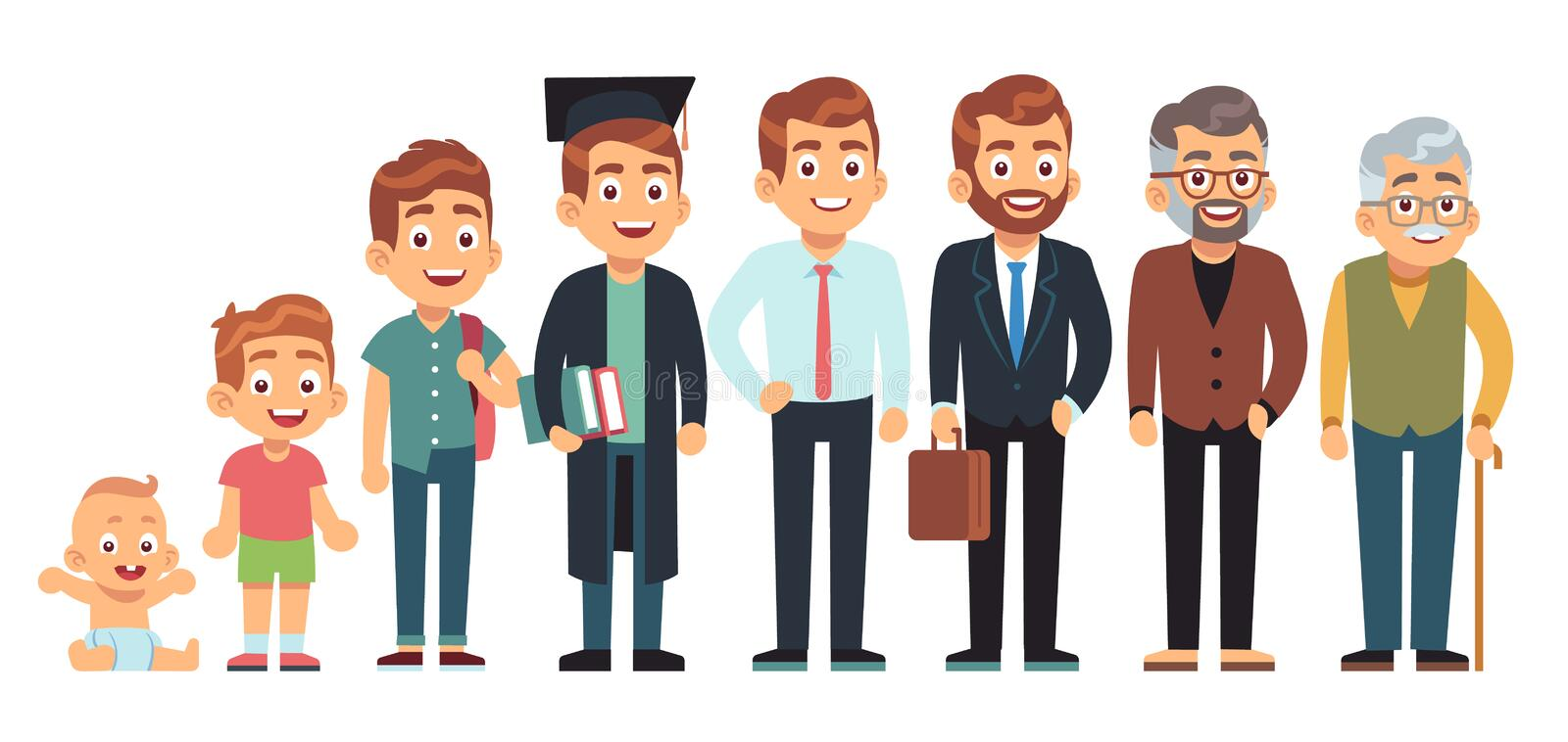 Man age. Male of different life ages, people generation cycle, growing up character. Child, student and adult old man. Man age. Male of different life ages royalty free illustration