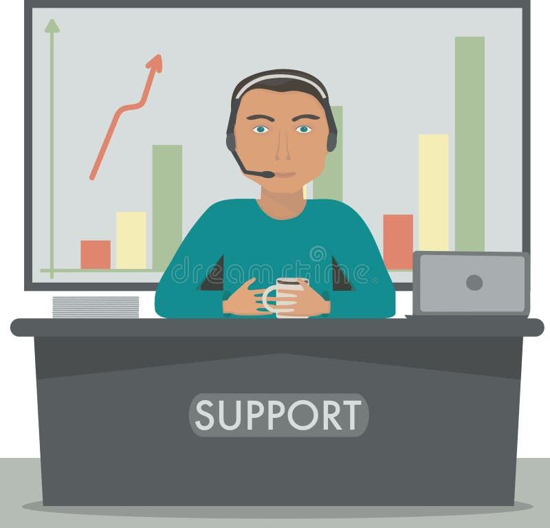 Man arbete i service, chefen för appellmitten, sekreterare på mottagandet vektor illustrationer