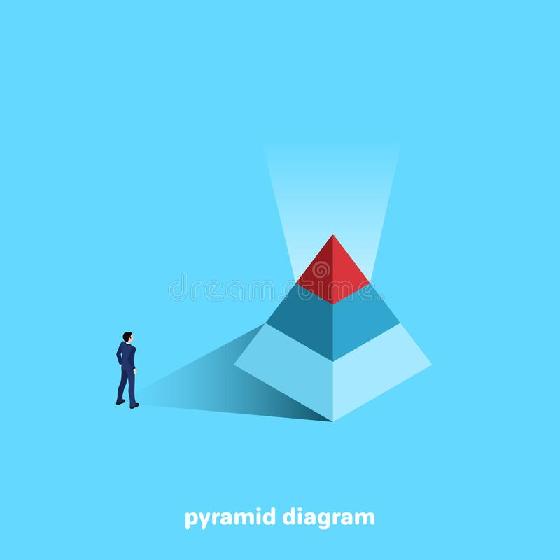 A man in a business suit stands near a large pyramid. Isometric image stock illustration