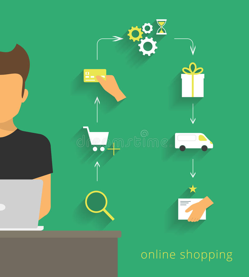 Man doing online shopping stock illustration