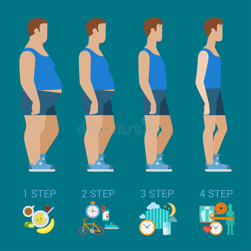 Man figure before after diet and healthy food in flat vector stock illustration
