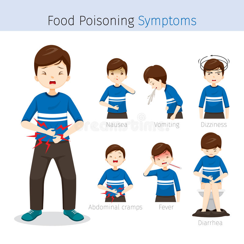 Food Poisoning Pain