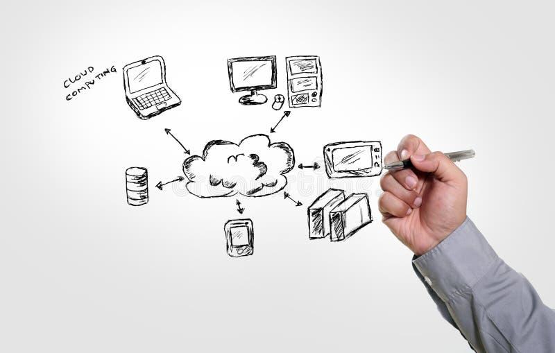 Man Hand Writing Cloud Computing at Board royalty free illustration