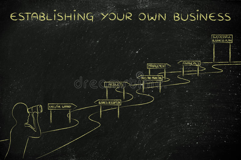 Man looking at the way to success, establish your business royalty free stock photography