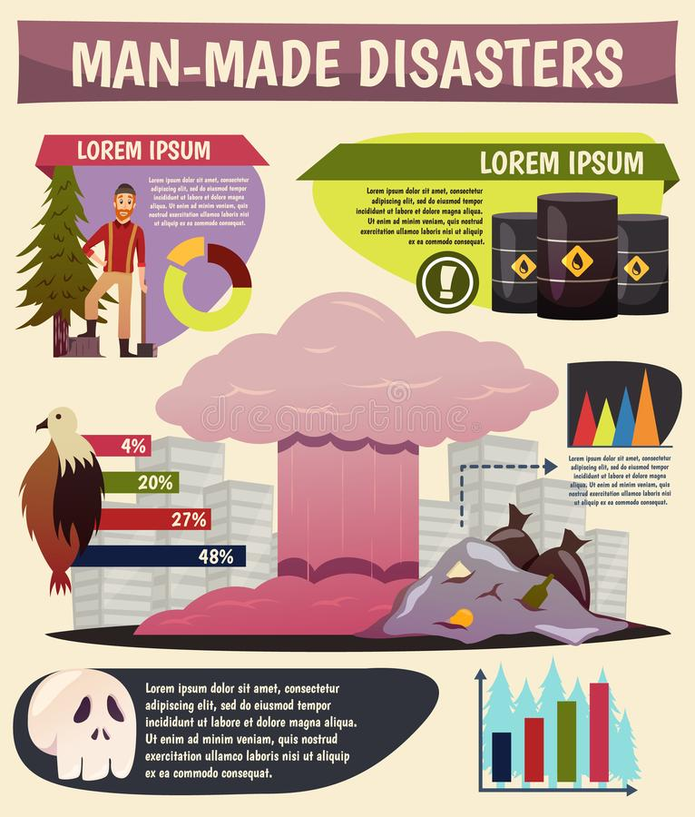Man-made Disasters Orthogonal Infographics royalty free illustration