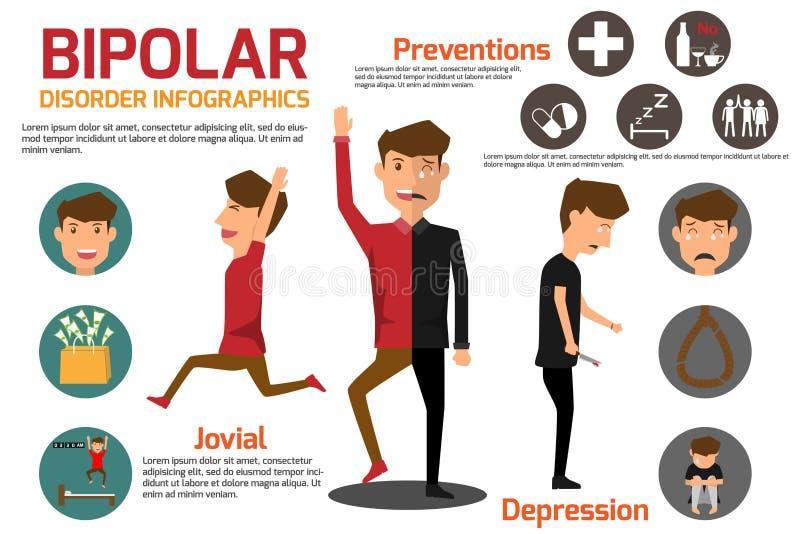 Man och förhindrande Infographic för tecken för bipolär oordning sjuk H vektor illustrationer