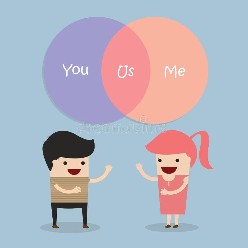Man och kvinna som talar om deras förhållande royaltyfri illustrationer