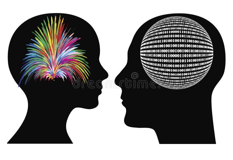 Olik väg av tänkande stock illustrationer