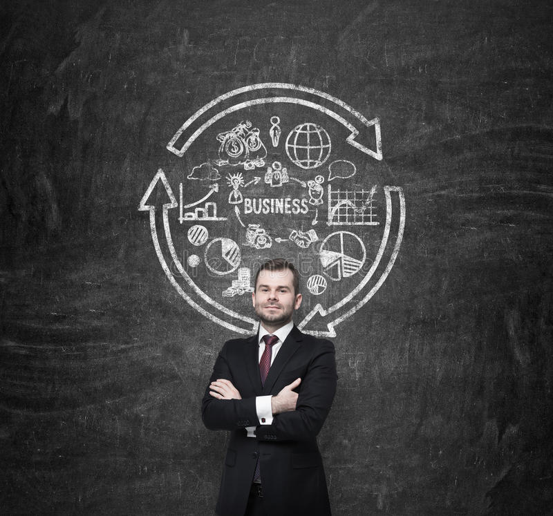 Man is presenting business development strategy. Drawn flowchart on the wall. Businessman is presenting business development strategy. Drawn flowchart on the royalty free stock photos