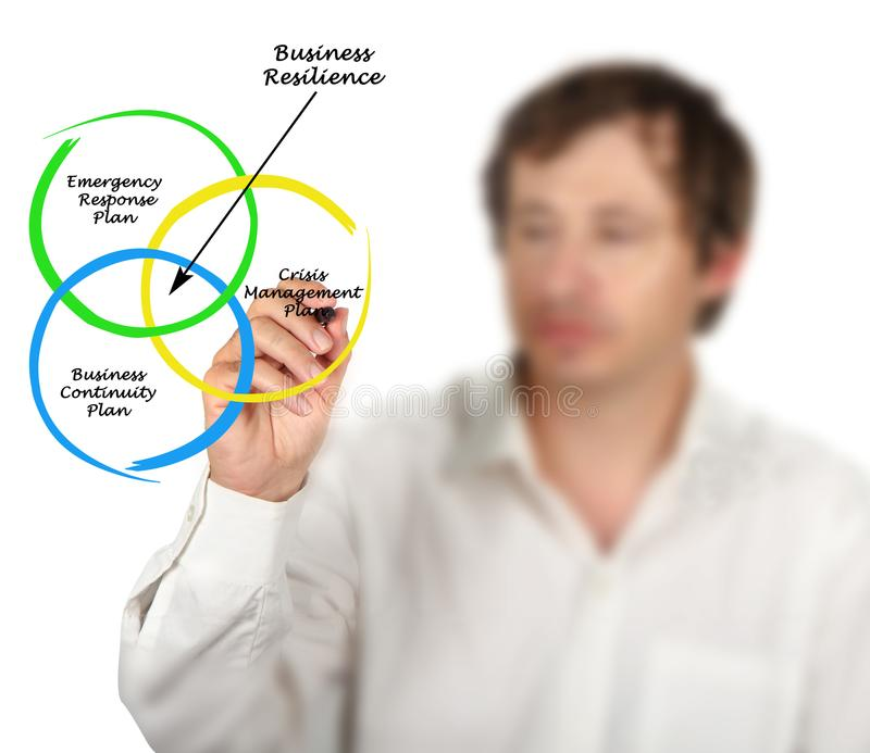 Business Resilience Components. Man presenting Business Resilience Components stock photo