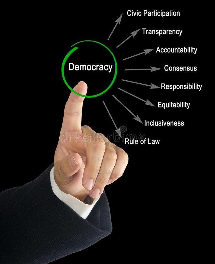 Characteristics of democracy. Man presenting Characteristics of democracy stock photos