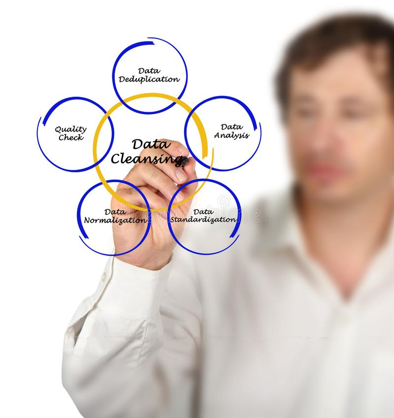 Data Cleansing. Man presenting components of Data Cleansing royalty free stock images