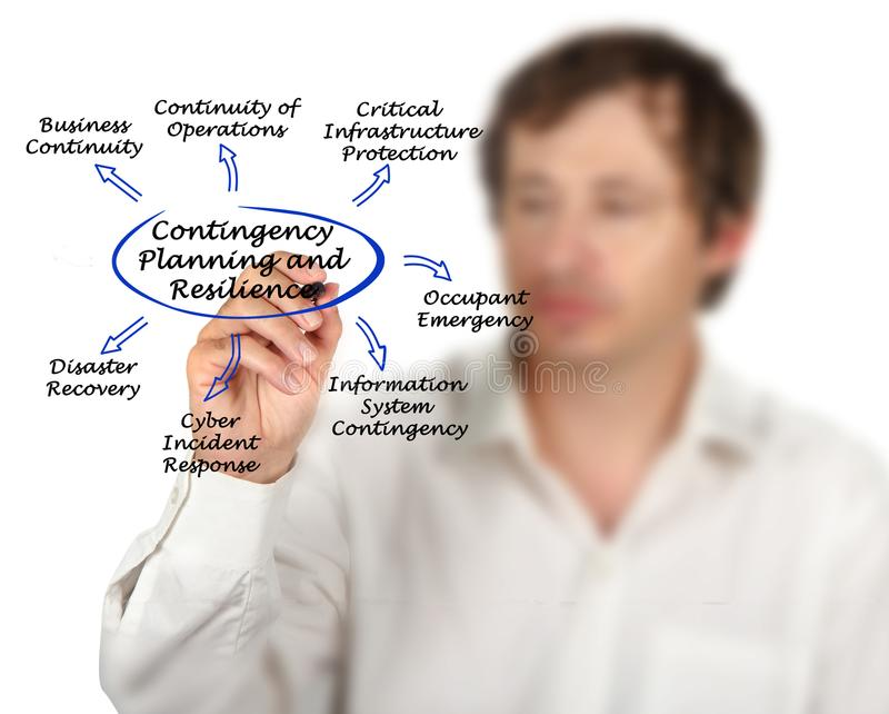 Contingency Planning and Resilience stock images