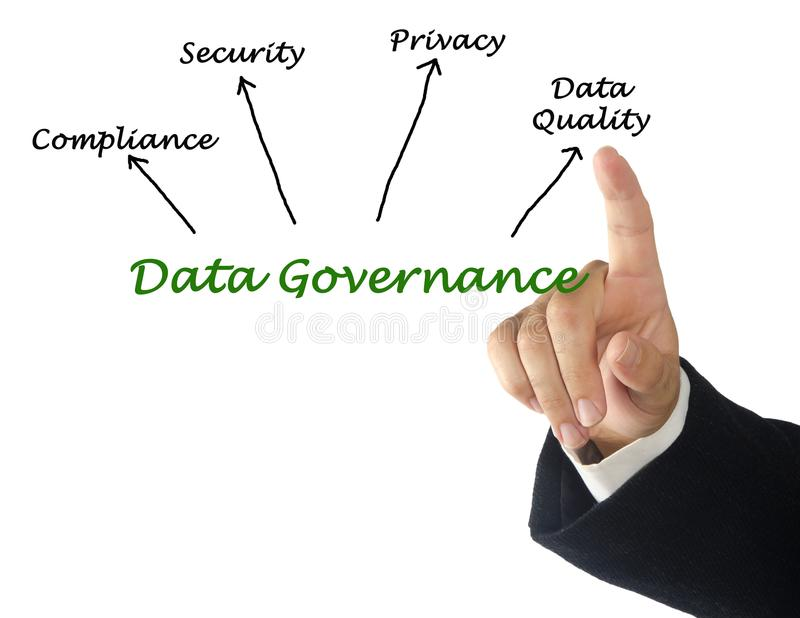 Data Governance Goals royalty free stock images