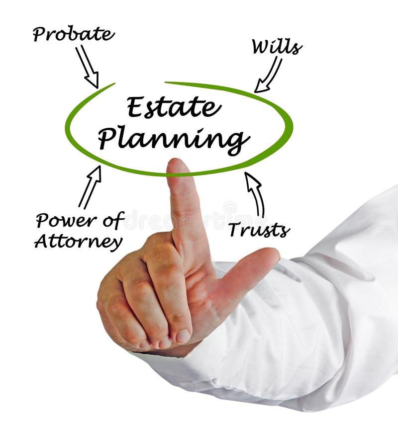 Diagram of Estate Planning. Man presenting Diagram of Estate Planning stock photography