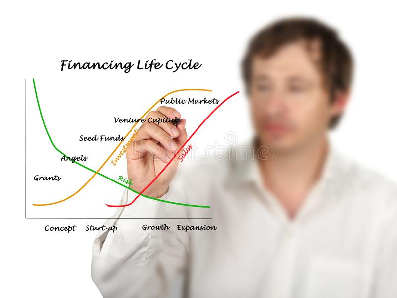 Financing Life Cycle. Man presenting Financing Life Cycle stock photography