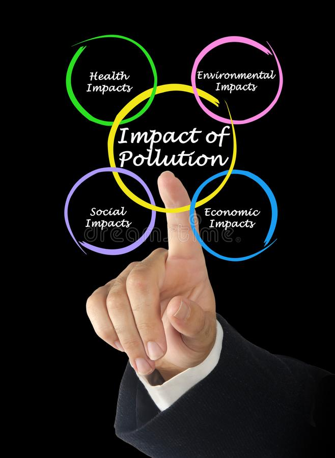 Impact of pollution. Man presenting Impact of pollution royalty free stock images