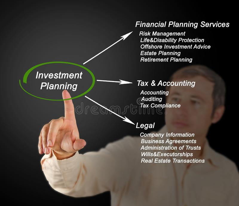 Investment Planning. Man Presenting Investment Planning components stock photo