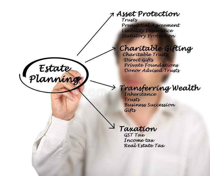 Estate Planning. Man presenting management of Estate Planning royalty free stock photos