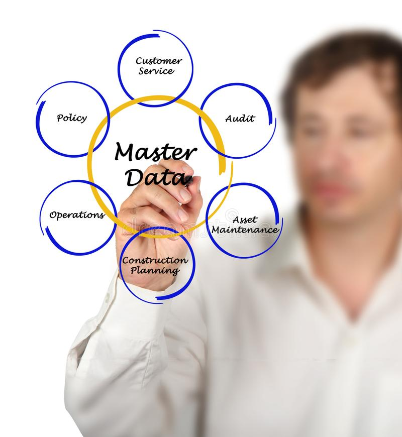 Master Data Applications. Man presenting Master Data Applications stock photography