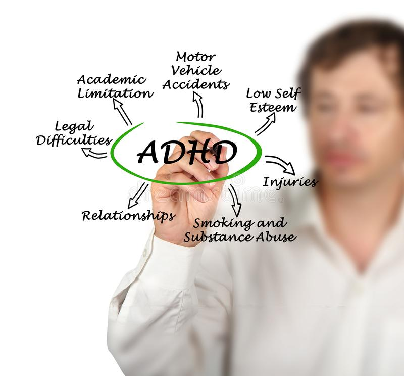 ADHD effects royalty free stock image