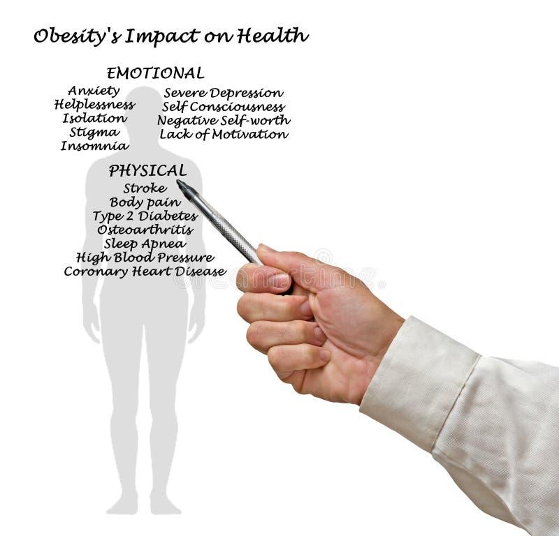 Obesity`s Impact on Health. Man presenting Obesity`s Impact on Health royalty free stock photos