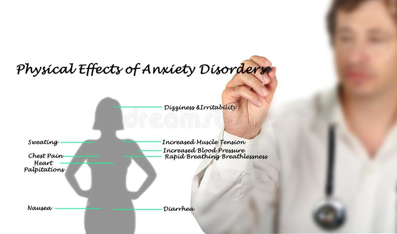 Physical Effects of Anxiety Disorders. Man presenting Physical Effects of Anxiety Disorders stock photos