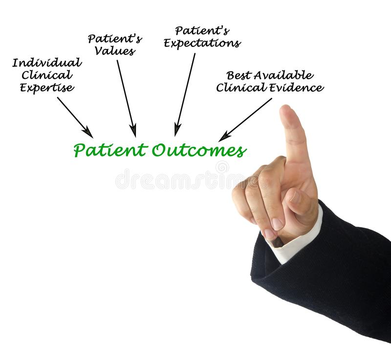 Presenting Patient Outcomes royalty free stock photo