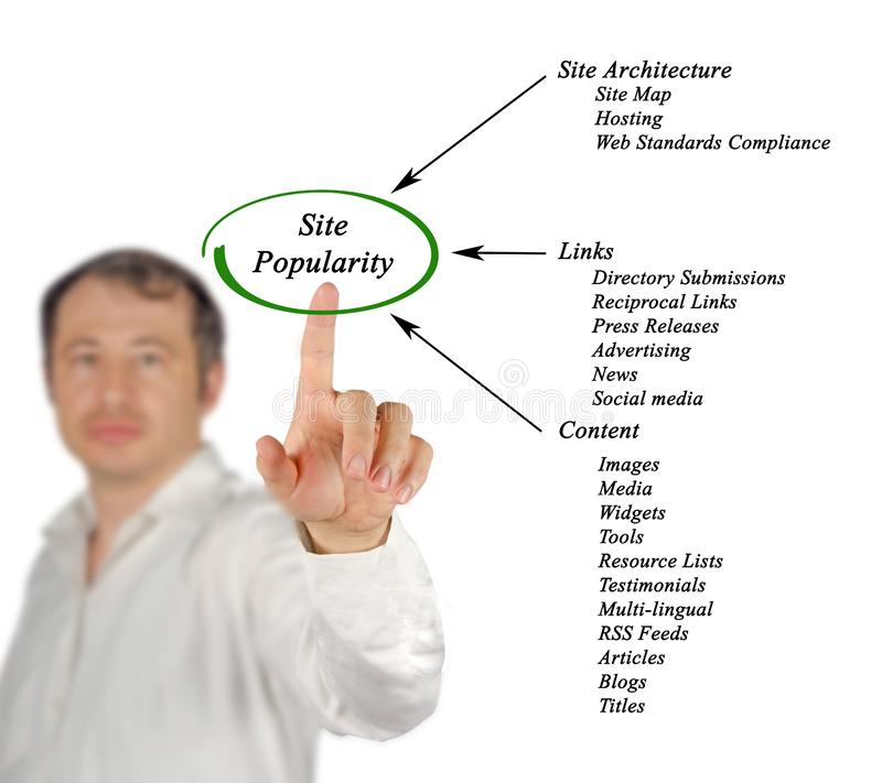 Site Popularity. Man presenting sources of Site Popularity stock image