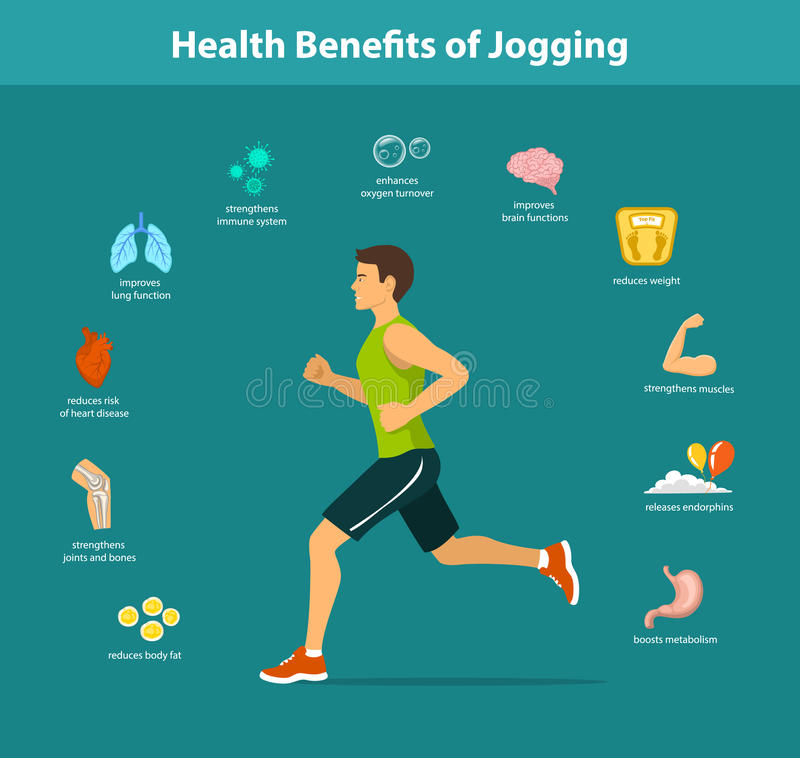 Man Running Vector Illustration. Benefits of Jogging Exercise infographics. Human Health Objects vector illustration