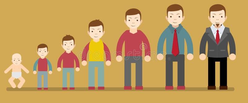 Man som åldras åldermänniskolivbarn som växer gammal process stock illustrationer