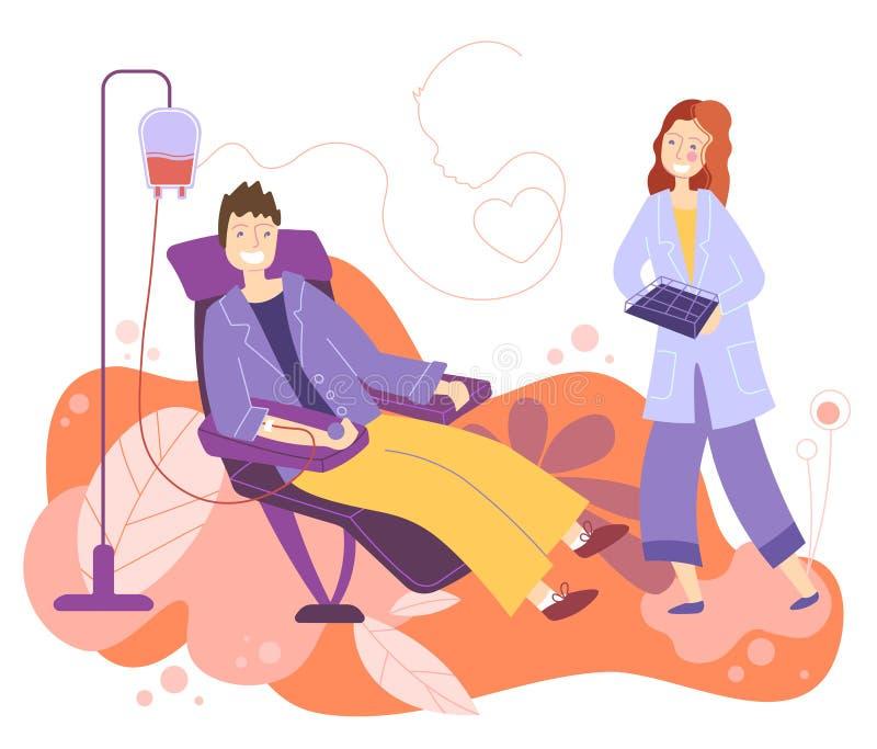 Man som mottar en blodtransfusion i ett sjukhus med en ung kvinnlig sjuksköterska i uppslutning i en sjukvård eller att donera bl vektor illustrationer