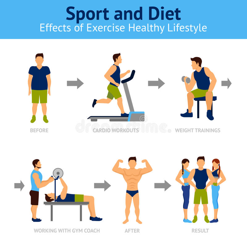 Man Before And After Weight Loss. With fitness elements vector illustration royalty free illustration