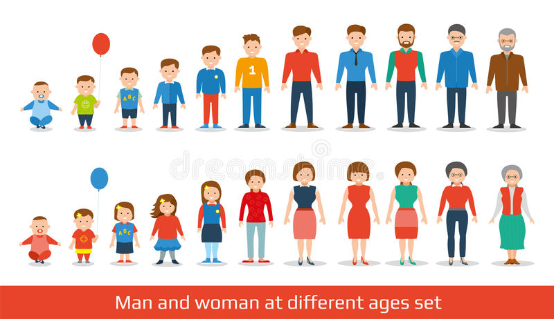 Man and woman aging set. People generations at different ages. Flat vector illustration