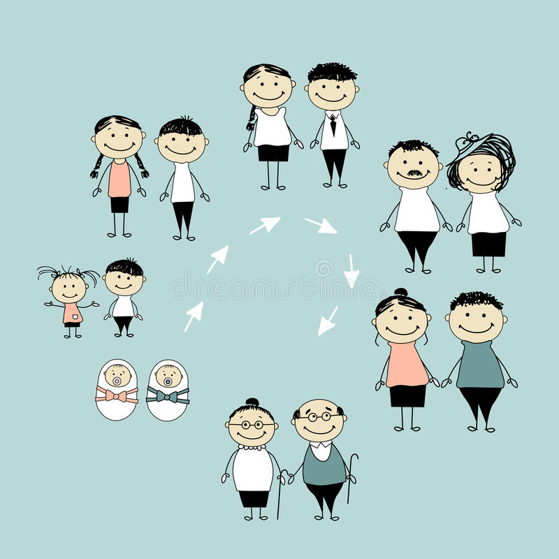 Download Man And Woman During Different Life Stages Stock Vector - Illustration: 35977357