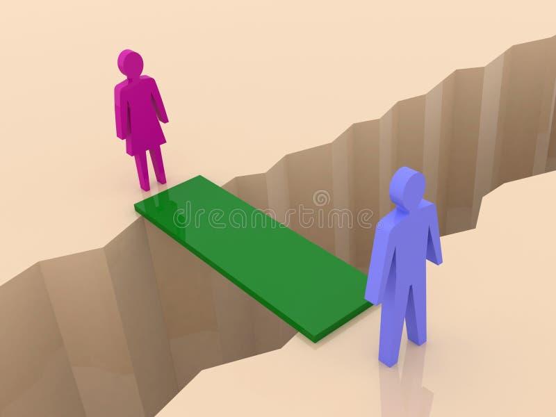 Man and woman split on sides, bridge through separation crack. royalty free illustration
