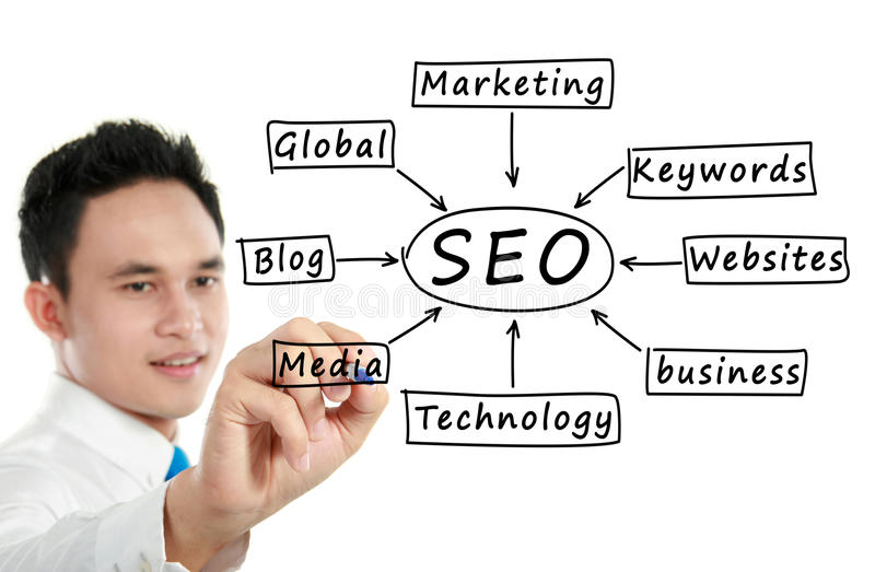 Man writing a SEO concept stock images